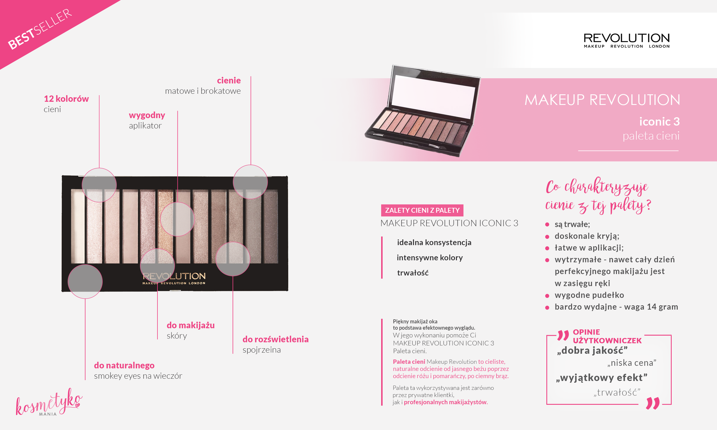 MAKEUP REVOLUTION ICONIC 3 Paleta cieni